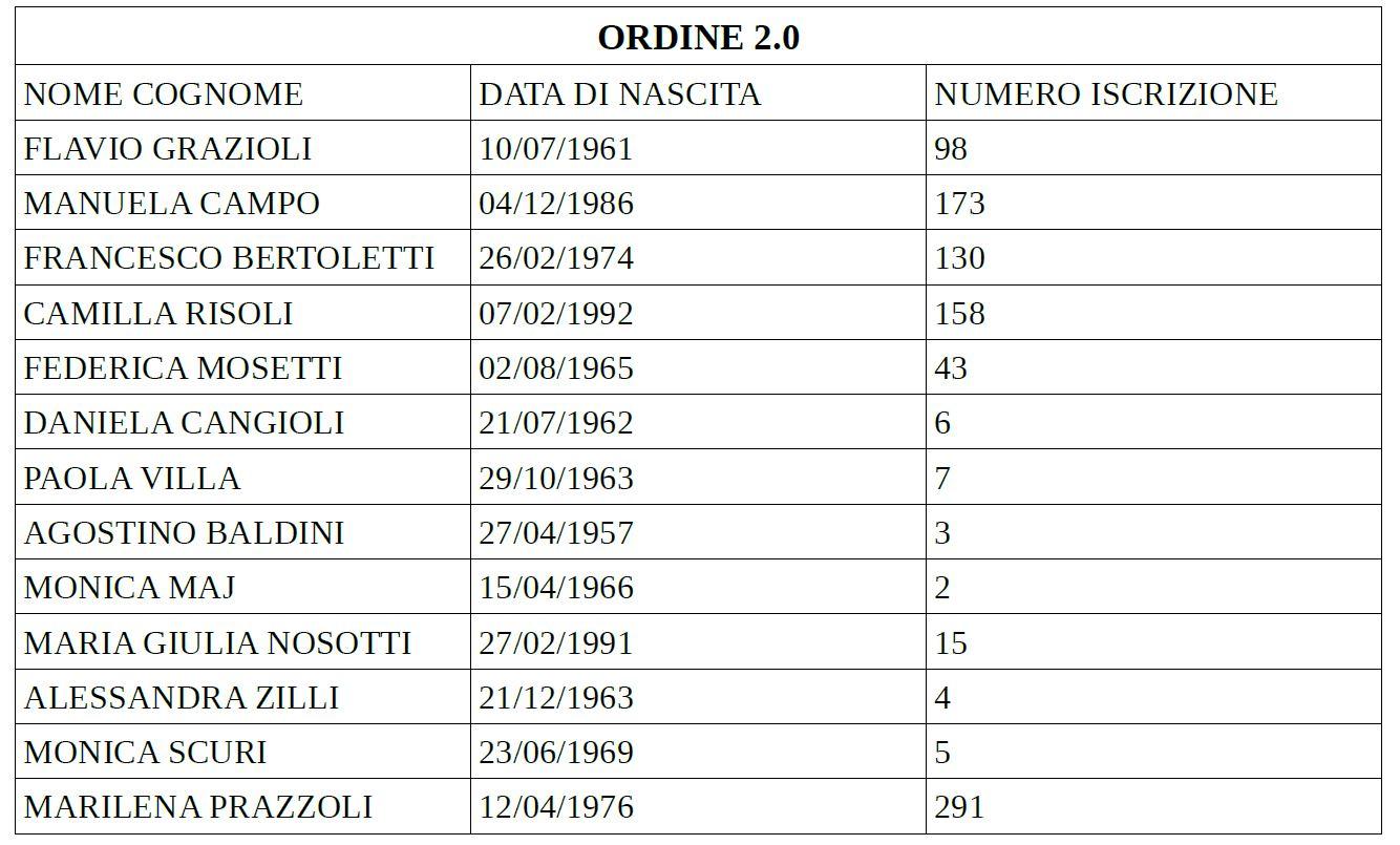 Lista Ordine 2.0